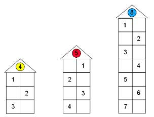 цифра 3 знакомство в картинках